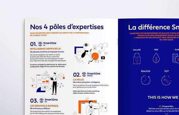 Smartone Group - types top - brochure intérieur